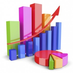 Graphs of financial analysis